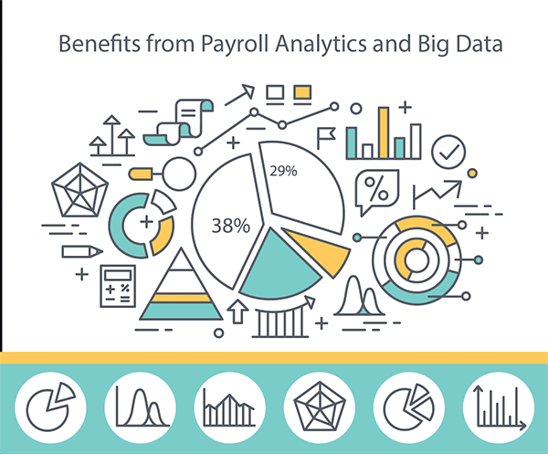 Seize the Data: 5 Ways to Benefit from Payroll Analytics and Big Data